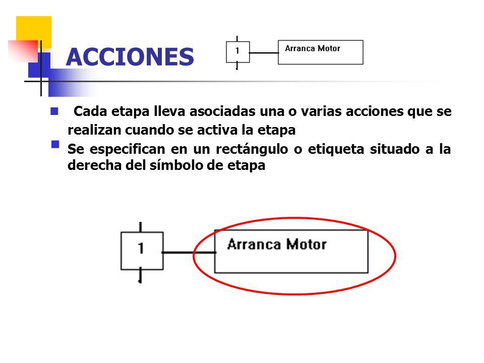 Cada etapa lleva asociadas una o varias acciones que se realizan cuando se activa la etapa Se especifican en un rectángulo o etiqueta situado a la der