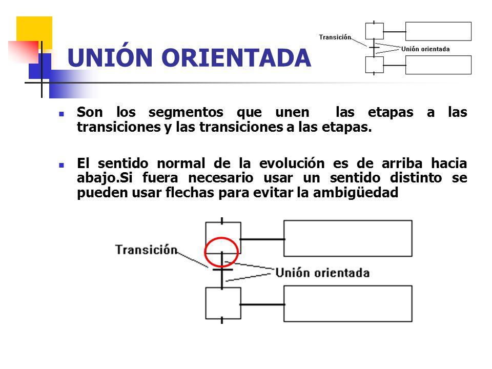 Son los segmentos que unen las etapas a las transiciones y las transiciones a las etapas. El sentido normal de la evolución es de arriba hacia abajo.S