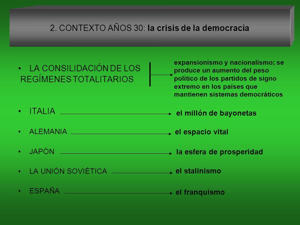 LA CONSILIDACIÓN DE LOS REGÍMENES TOTALITARIOS ITALIA ALEMANIA JAPÓN LA UNIÓN SOVIÉTICA ESPAÑA 2.