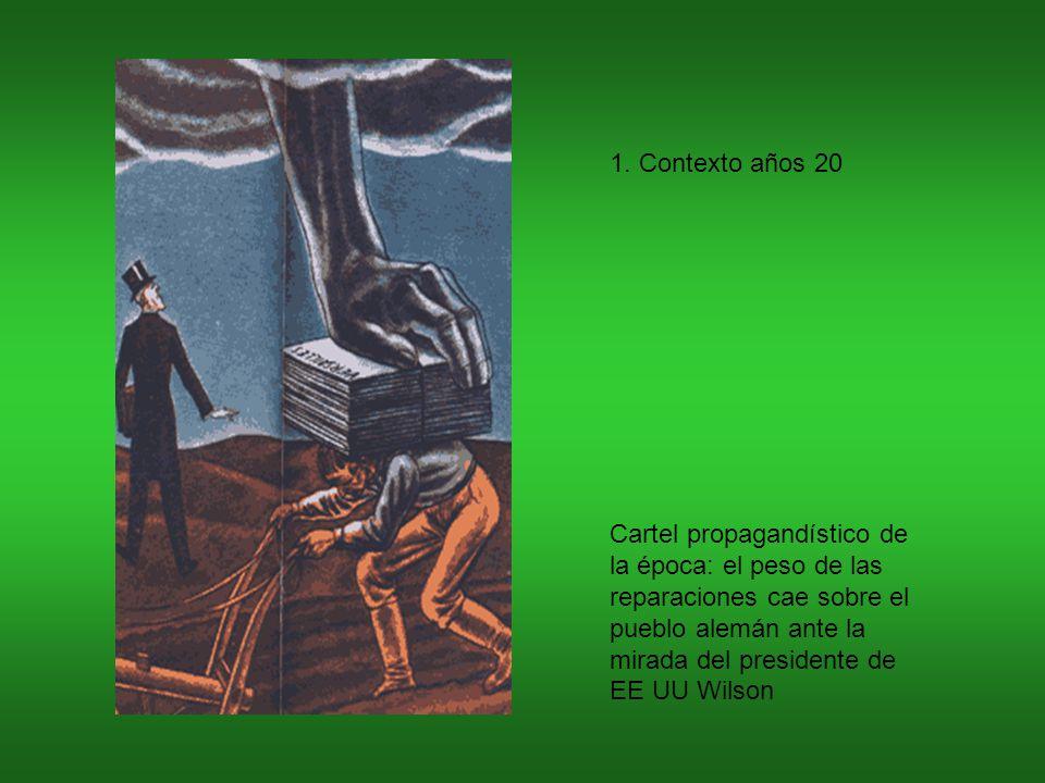 Cartel propagandístico de la época: el peso de las reparaciones cae sobre el pueblo alemán ante la mirada del presidente de EE UU Wilson 1.