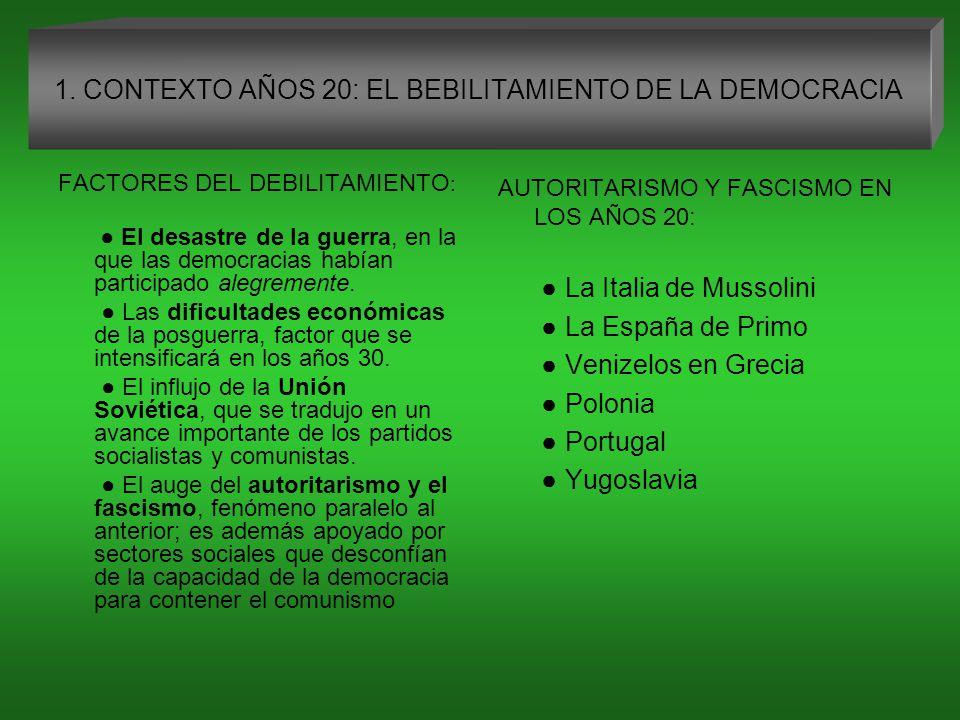 2.CONTEXTO AÑOS 30 LA CRISIS DE 1929 Y LA GRAN DEPRESIÓN LAS RESPUESTAS ANTE LA CRSIS ECONÓMICA.