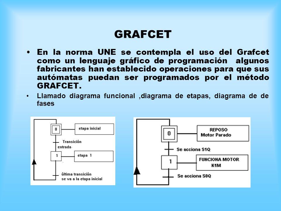 En la norma UNE se contempla el uso del Grafcet como un lenguaje gráfico de programación algunos fabricantes han establecido operaciones para que sus