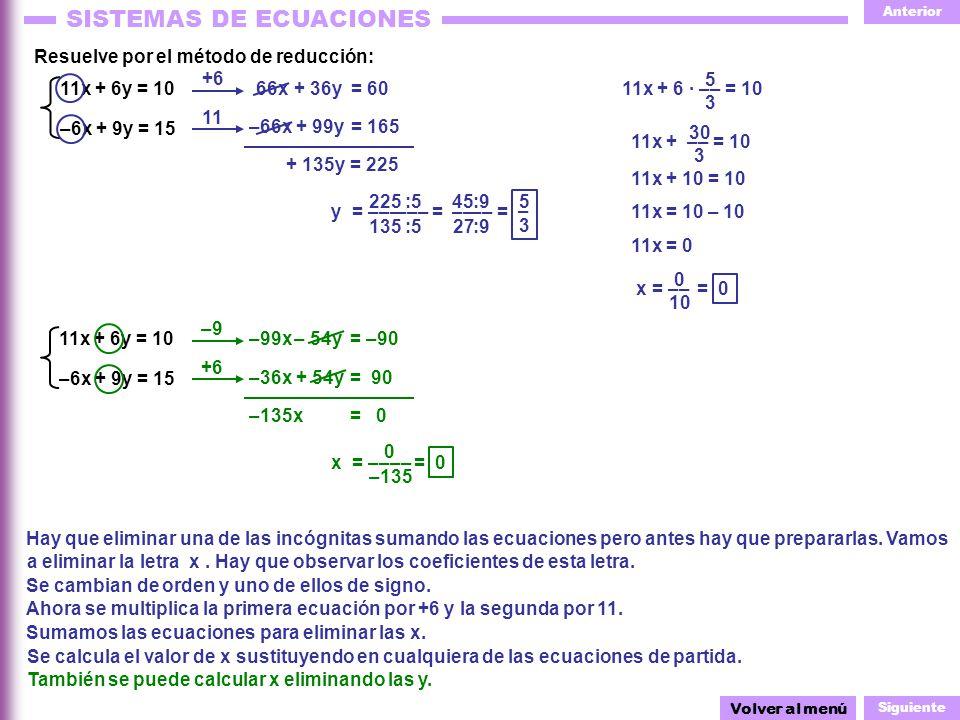 Anterior Siguiente SISTEMAS DE ECUACIONES –135 –––– 3 –– = :5 Resuelve por el método de reducción: +6 11x + 6y = 10 –6x + 9y = 15 Hay que eliminar una de las incógnitas sumando las ecuaciones pero antes hay que prepararlas.