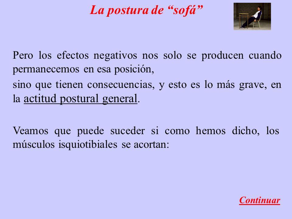 La postura de sofá Pero los efectos negativos nos solo se producen cuando permanecemos en esa posición, sino que tienen consecuencias, y esto es lo más grave, en la actitud postural general.