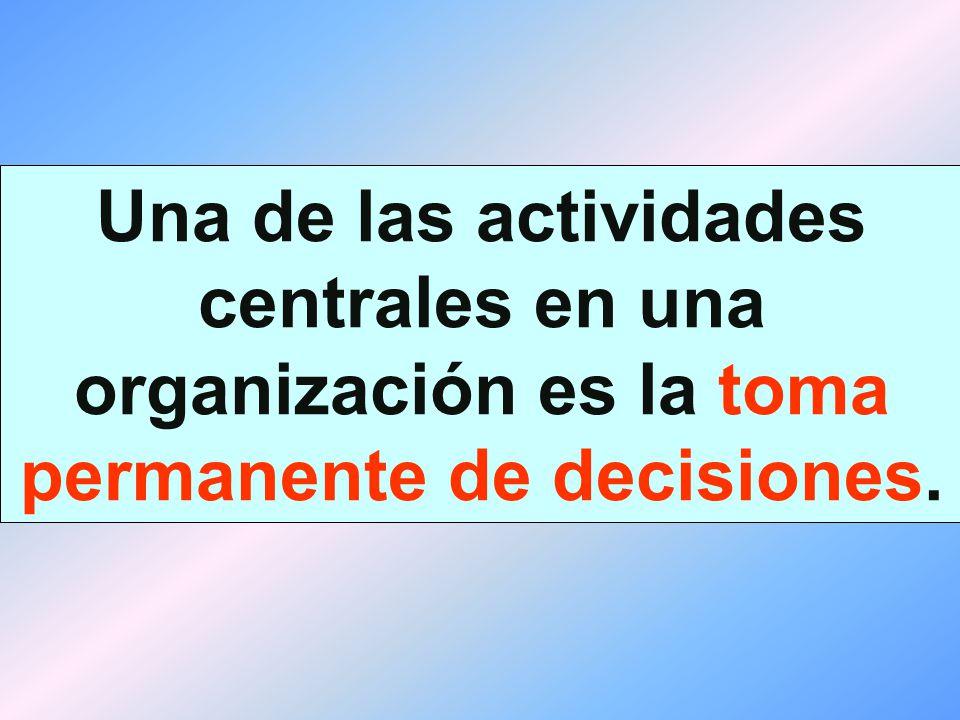Objetivos en común Cultura organizacional Servicio Contexto social Estructura Clima organizacional Procesos