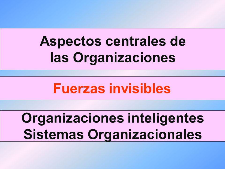 Aspectos centrales de las Organizaciones Fuerzas invisibles Organizaciones inteligentes Sistemas Organizacionales