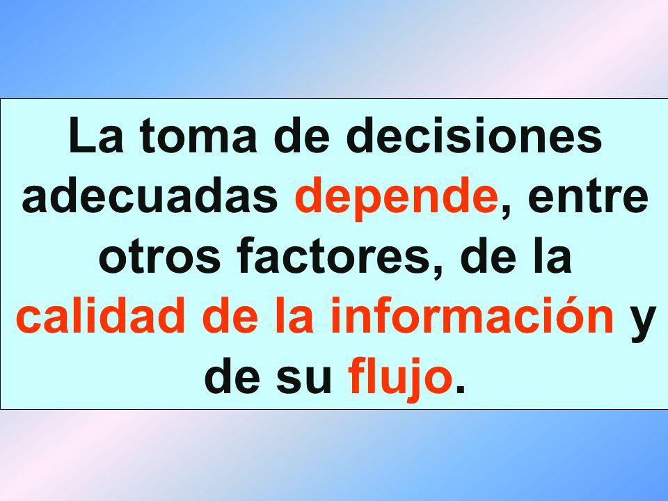 Fijación de objetivos, planeamiento, control, integración, organización. Administrativo