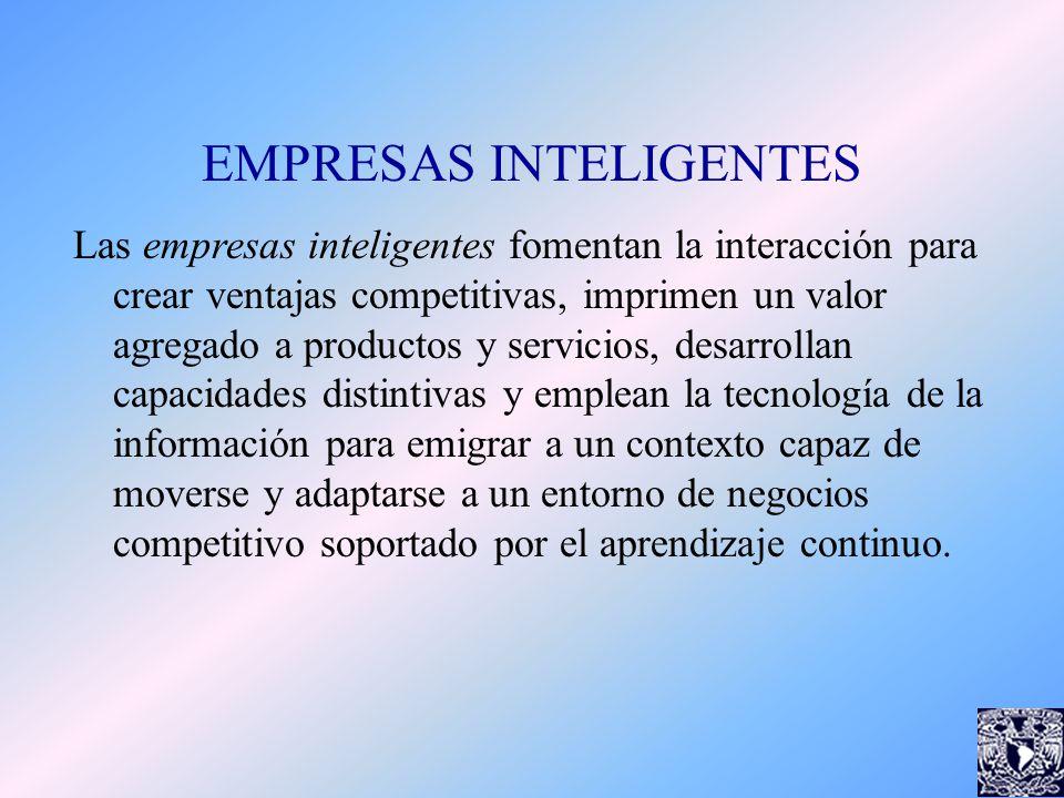 Una organización inteligente ¿para qué.Una organización inteligente ¿para qué.