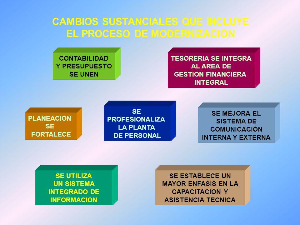 TRABAJO EN GRUPOS MULTIDISCIPLINARIOS COMPLEMENTA LA LABOR INDIVIDUAL O PERSONAL CON EL TRABAJO EN EQUIPO DE DIFERENTES AREAS DE GESTION PARA LOS CUALES EXISTE AFINIDAD TEMATICA SE AMPLIA Y MEJORA EL ANALISIS Y LA DISCUSION DE LOS TEMAS SE AGILIZA EL PROCESO DE TOMA DE DECISIONES
