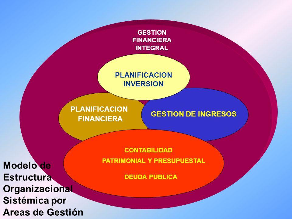 SISTEMA INTEGRADO DE INFORMACION CONTABILIDAD Y PRESUPUESTORENTAS - GESTION DE INGRESOS PLANEACION RECURSOS HUMANOS NOMINA TESORERIA DEUDA PUBLICA MODULAR EN LINEA TIEMPO REAL FLEXIBLE PROGRESIVO INTEGRADO