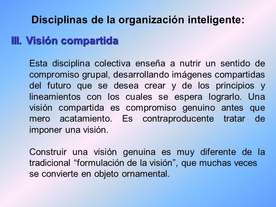 II.Modelos mentales Disciplina de la reflexión e indagación.