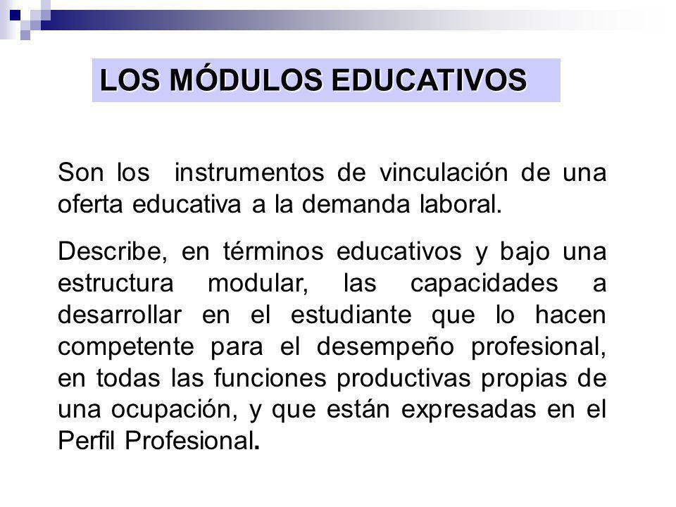 Total Horas del Módulo: 51 IDENTIFICACIÓN DE LA UNIDAD DIDÁCTICA: MÓDULO TRANSVERSAL : FORMACIÓN Y ORIENTACIÓN Programación Curricular – Paso No.2