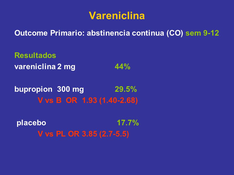 Vareniclina Outcome Primario: abstinencia continua (CO) sem 9-12 Resultados vareniclina 2 mg 44% bupropion 300 mg 29.5% V vs B OR 1.93 ( ) placebo 17.7% V vs PL OR 3.85 ( )