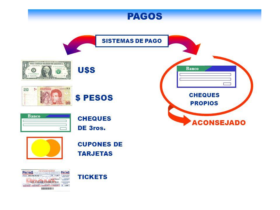 Banco CHEQUES PROPIOS ACONSEJADO CHEQUES DE 3ros. CUPONES DE TARJETAS Banco U$S $ PESOS TICKETS SISTEMAS DE PAGO PAGOS