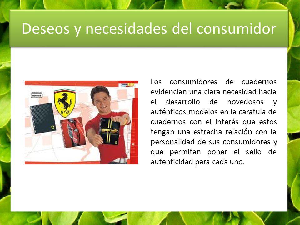 Deseos Del Consumidor Deseos y Necesidades Del