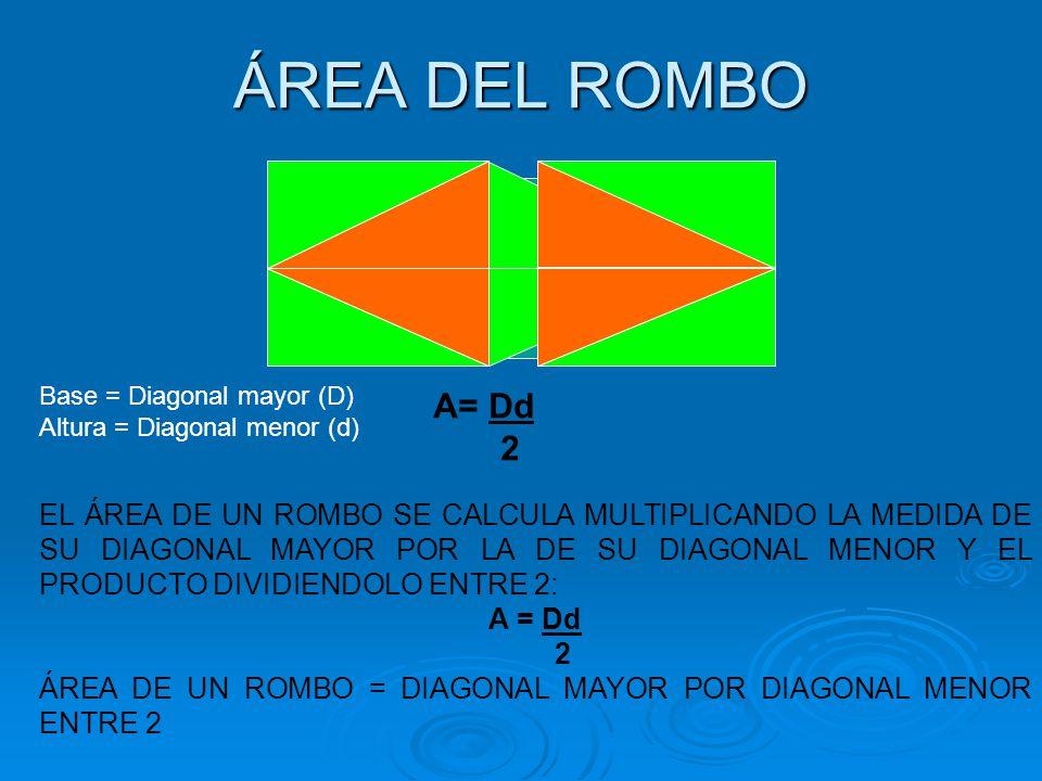 ÁREA DEL ROMBO Base = Diagonal mayor (D) Altura = Diagonal menor (d) A= Dd 2 EL ÁREA DE UN ROMBO SE CALCULA MULTIPLICANDO LA MEDIDA DE SU DIAGONAL MAY