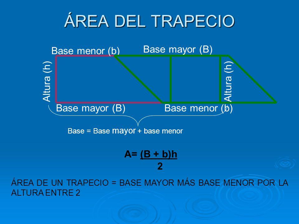 ÁREA DEL TRAPECIO Base mayor (B) Base menor (b) Altura (h) Base menor (b) Base mayor (B) Altura (h) Base = Base mayor + base menor A= (B + b)h 2 ÁREA
