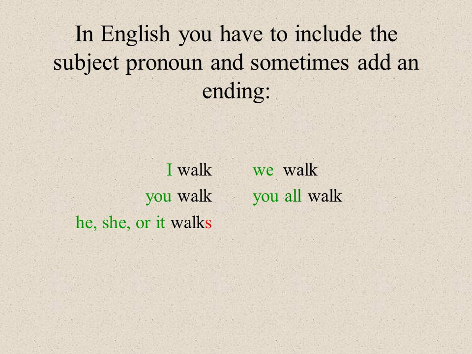 In English you have to include the subject pronoun and sometimes add an ending: I walk you walk he, she, or it walks we walk you all walk