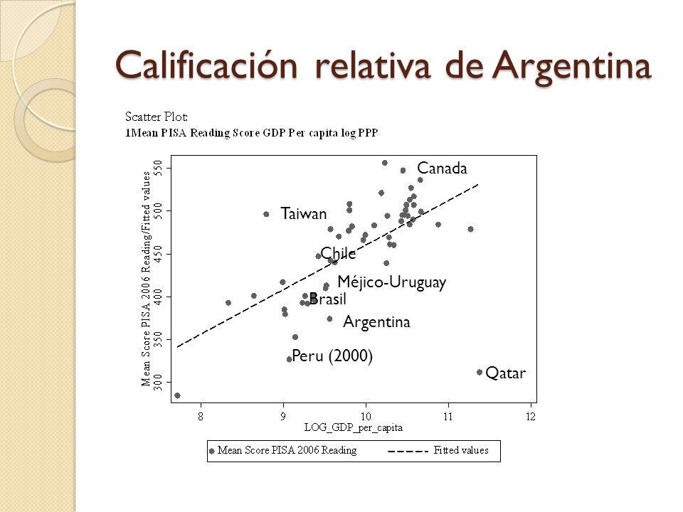 cerrar brecha entre educacion rural urbana chile: