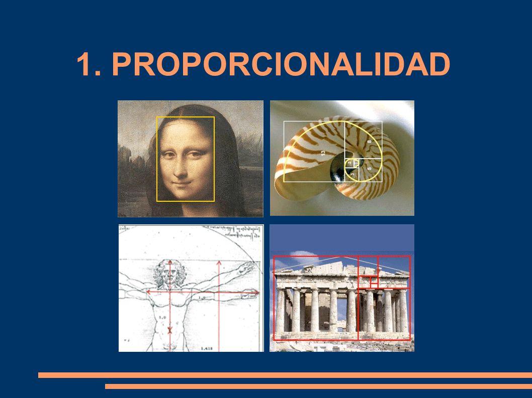 Simetría axial (1).