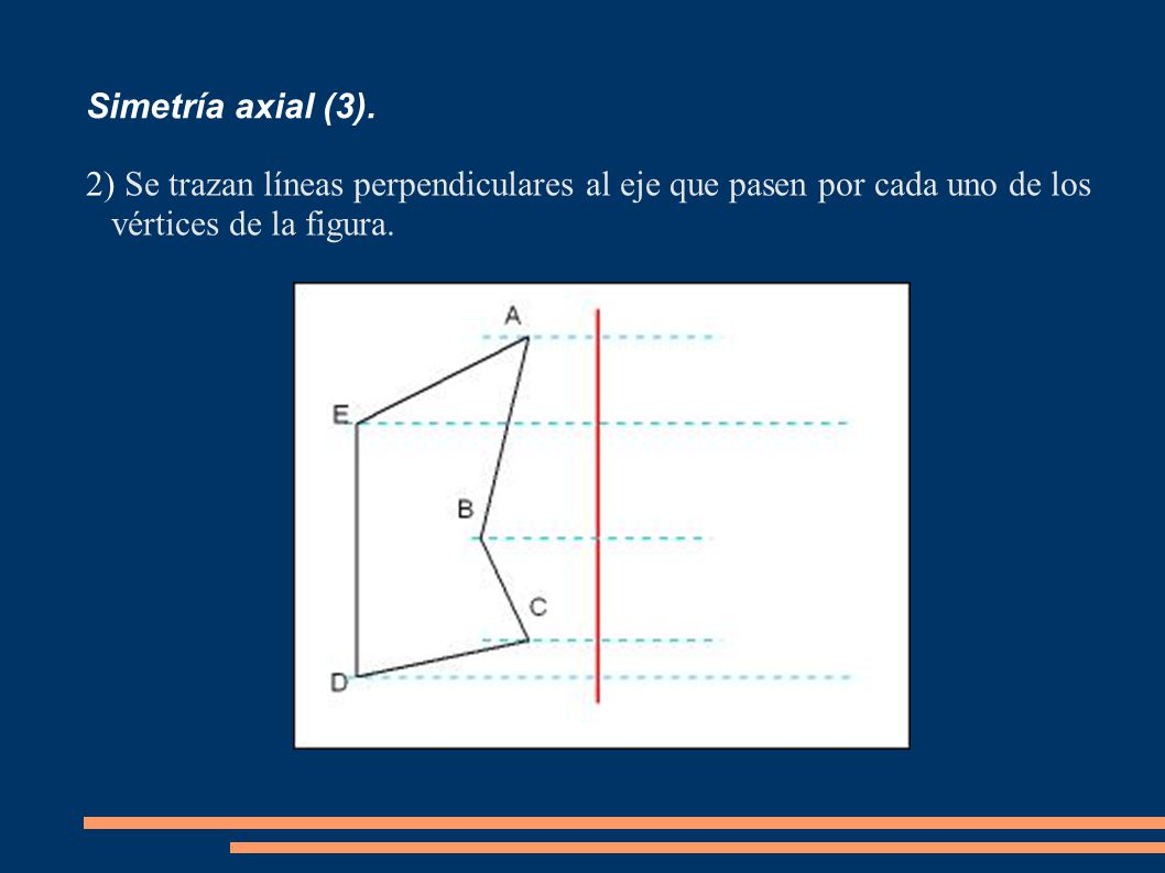 Simetría axial (3). 2) Se trazan líneas perpendiculares al eje que pasen por cada uno de los vértices de la figura.
