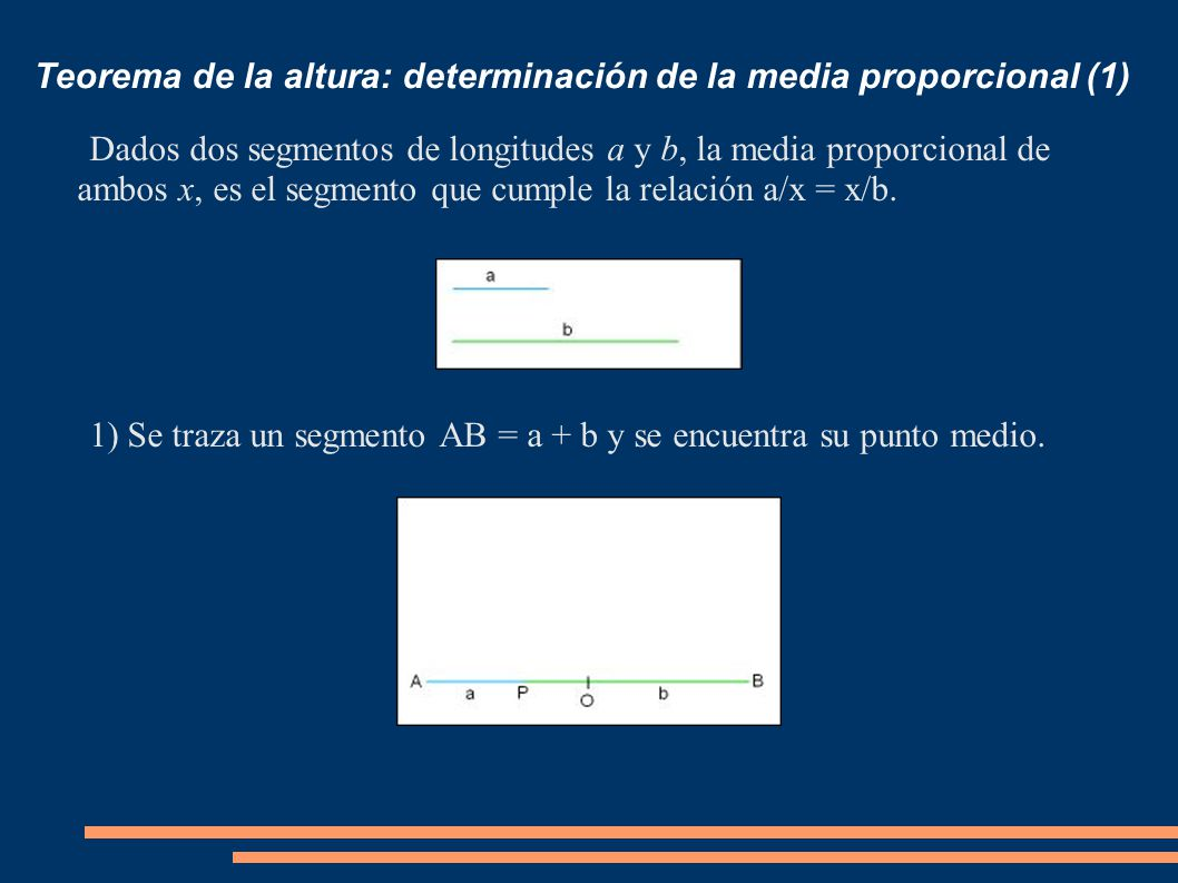 Teorema de la altura: determinación de la media proporcional (1) Dados dos segmentos de longitudes a y b, la media proporcional de ambos x, es el segm