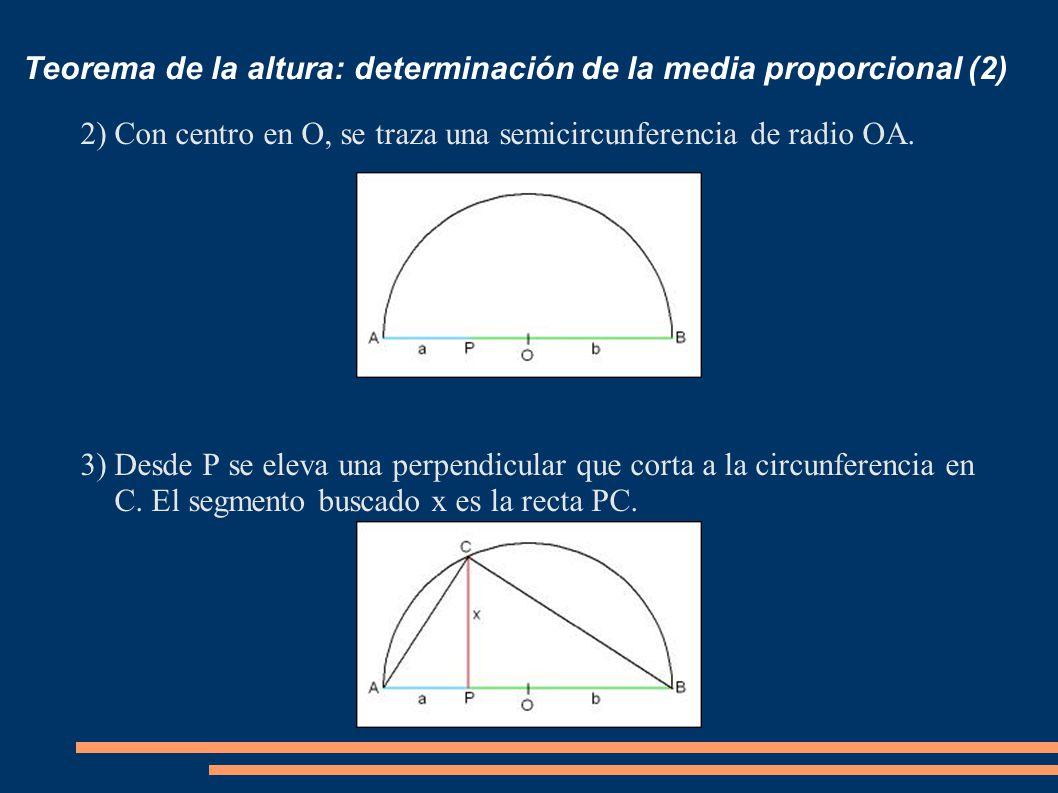 Teorema de la altura: determinación de la media proporcional (2) 2)Con centro en O, se traza una semicircunferencia de radio OA. 3)Desde P se eleva un