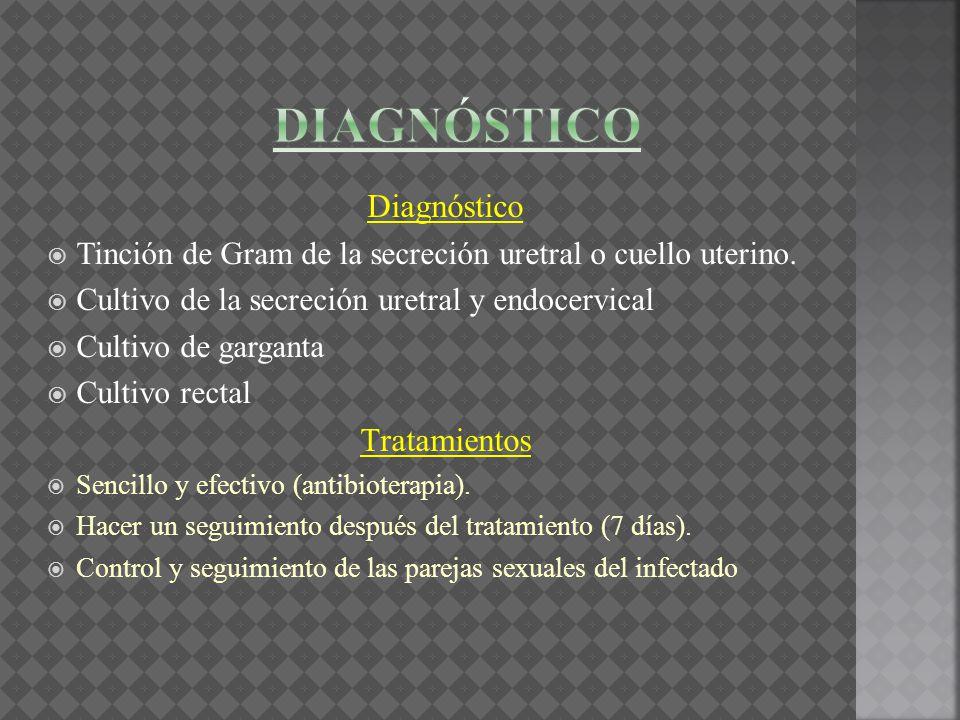 Diagnóstico Tinción de Gram de la secreción uretral o cuello uterino. Cultivo de la secreción uretral y endocervical Cultivo de garganta Cultivo recta