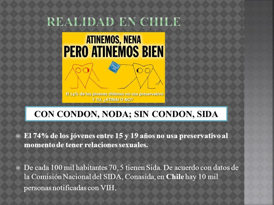 El 74% de los jóvenes entre 15 y 19 años no usa preservativo al momento de tener relaciones sexuales. De cada 100 mil habitantes 70, 5 tienen Sida. De