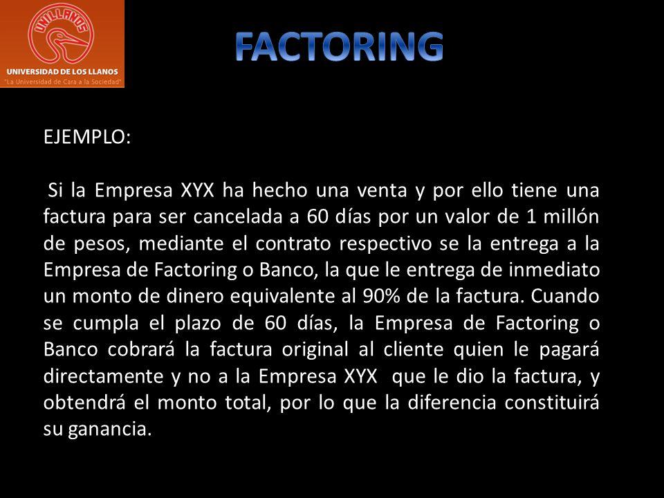 EJEMPLO: Si la Empresa XYX ha hecho una venta y por ello tiene una factura para ser cancelada a 60 días por un valor de 1 millón de pesos, mediante el contrato respectivo se la entrega a la Empresa de Factoring o Banco, la que le entrega de inmediato un monto de dinero equivalente al 90% de la factura.