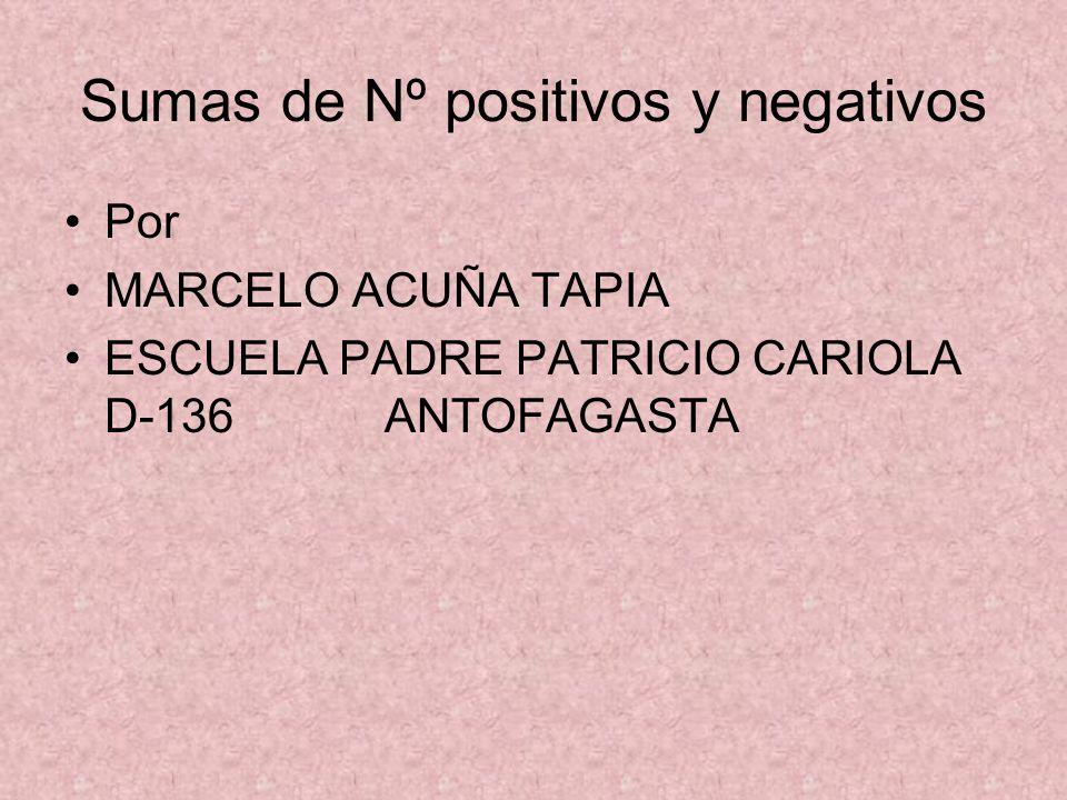 Sumas de Nº positivos y negativos Por MARCELO ACUÑA TAPIA ESCUELA PADRE PATRICIO CARIOLA D-136ANTOFAGASTA