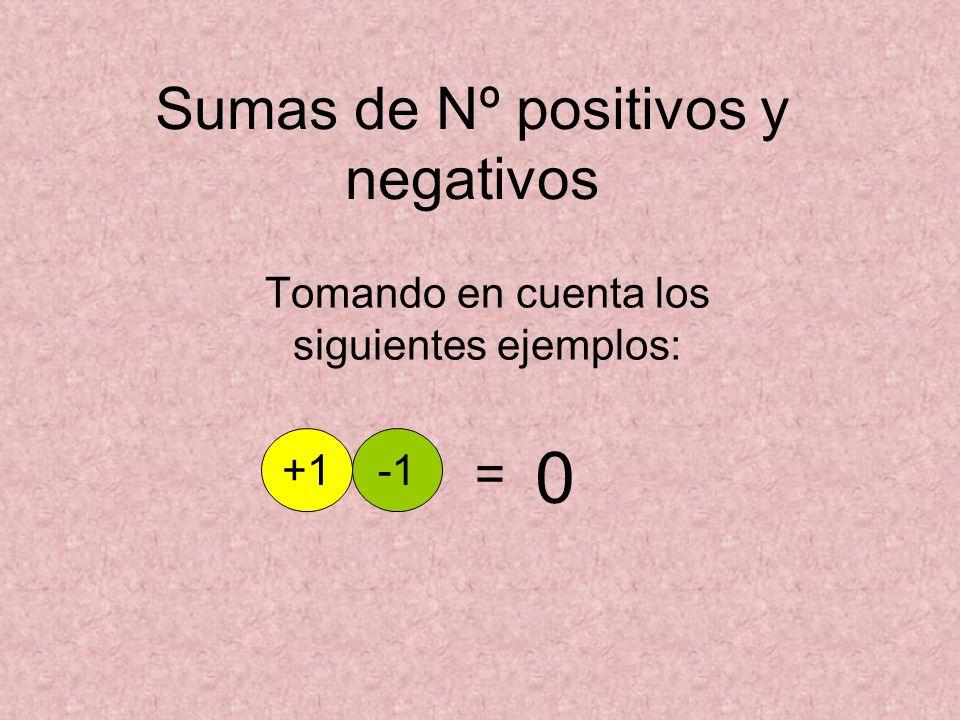 analicemos un ejemplo : - 5 + 3 = +1 0 0 0 = = = ¿Cuántas sobran? - 2