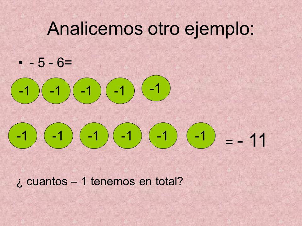 Realiza los siguientes ejercicios utilizando los cubos de color -9 + 12= 7 – 15= - 5 – 6= 15 – 19= -18+21= -6 +9 -11 +8 =