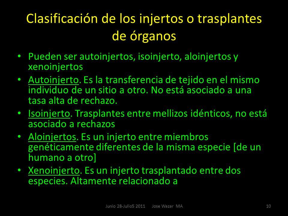 Clasificación de los injertos o trasplantes de órganos Pueden ser autoinjertos, isoinjerto, aloinjertos y xenoinjertos Autoinjerto. Es la transferenci