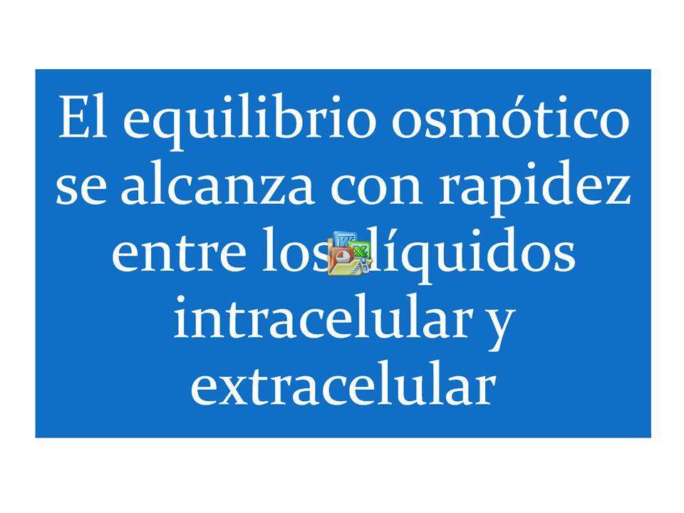 Volumen y osmolalidad de los líquidos intracelular y extracelular en estados anormales