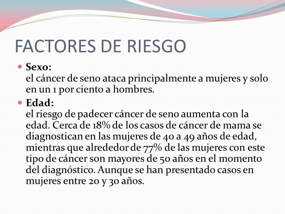 FACTORES DE RIESGO  Sexo: el cáncer de seno ataca principalmente a mujeres y solo en un 1 por ciento a hombres.