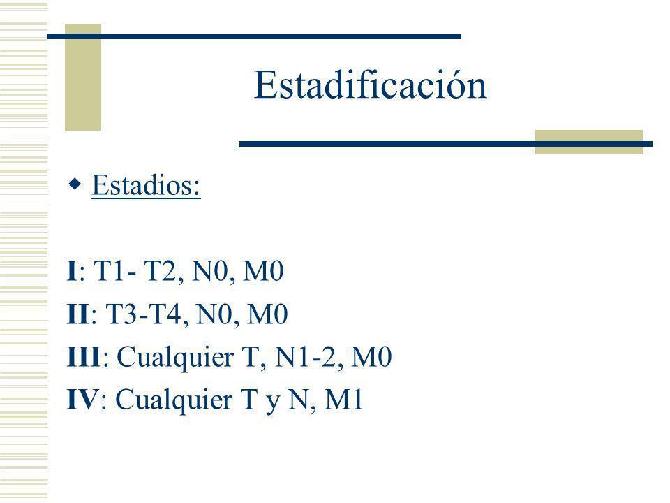 Estadificación  Estadios: I: T1- T2, N0, M0 II: T3-T4, N0, M0 III: Cualquier T, N1-2, M0 IV: Cualquier T y N, M1