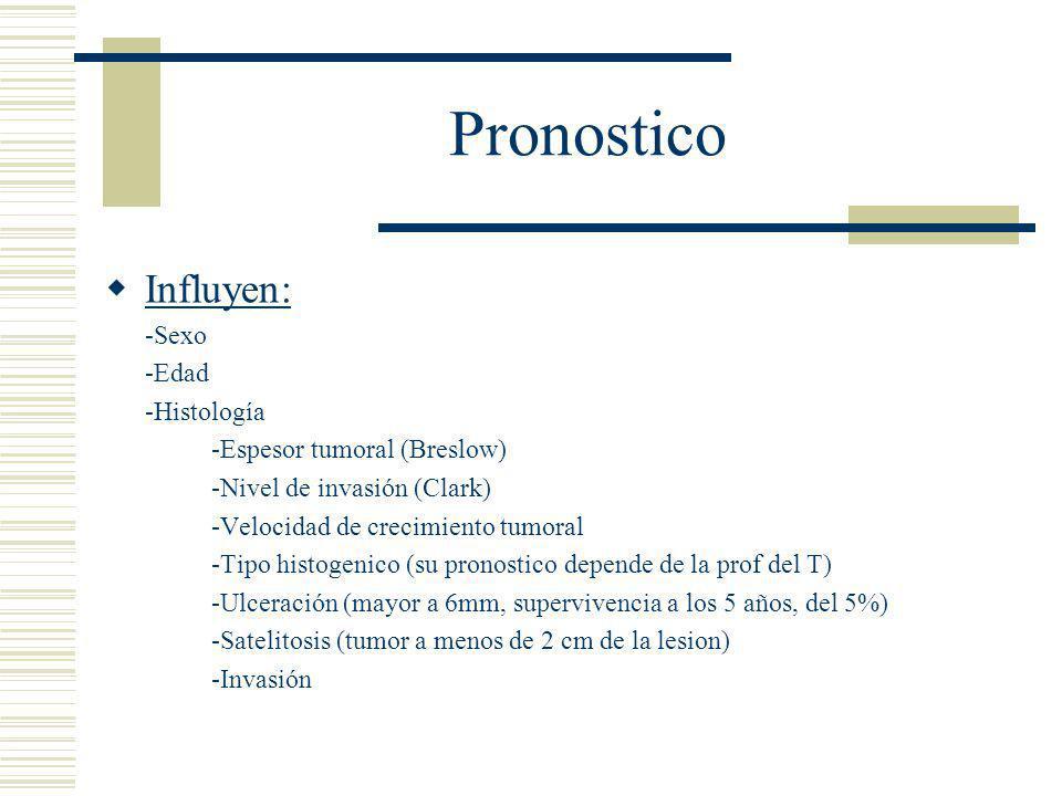Pronostico  Influyen: -Sexo -Edad -Histología -Espesor tumoral (Breslow) -Nivel de invasión (Clark) -Velocidad de crecimiento tumoral -Tipo histogenico (su pronostico depende de la prof del T) -Ulceración (mayor a 6mm, supervivencia a los 5 años, del 5%) -Satelitosis (tumor a menos de 2 cm de la lesion) -Invasión