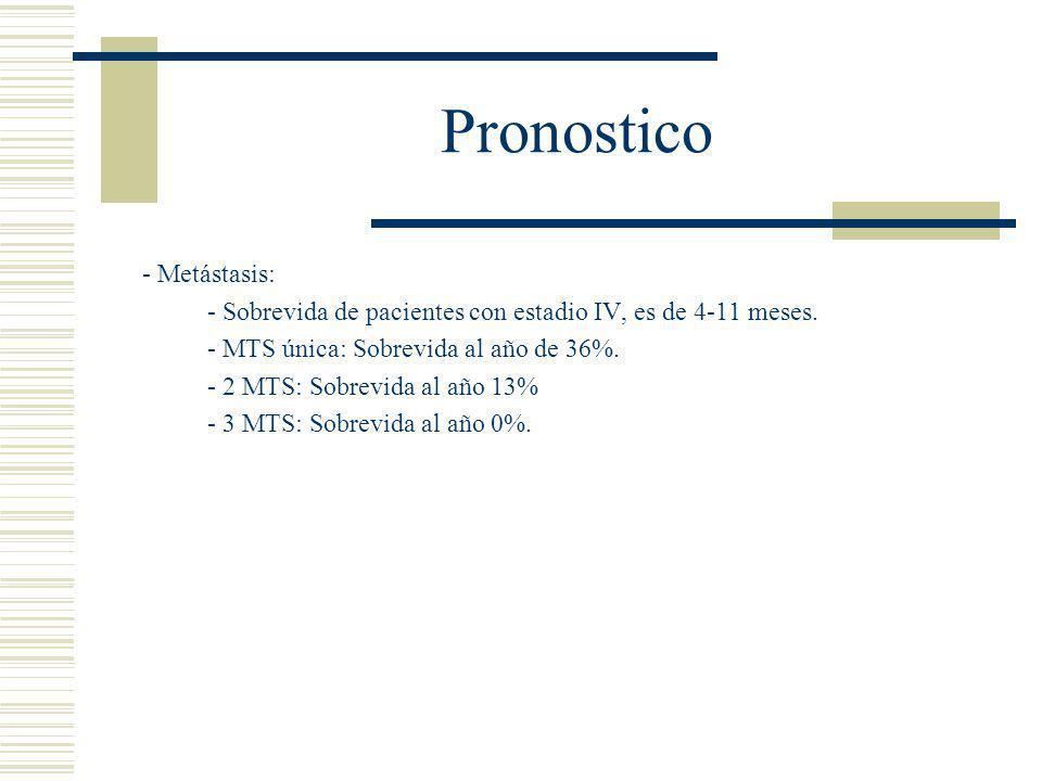 Pronostico - Metástasis: - Sobrevida de pacientes con estadio IV, es de 4-11 meses.