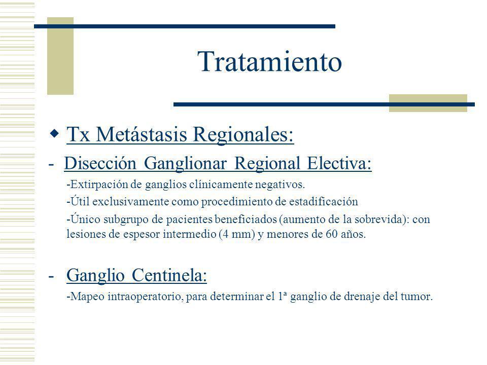 Tratamiento  Tx Metástasis Regionales: - Disección Ganglionar Regional Electiva: -Extirpación de ganglios clínicamente negativos.