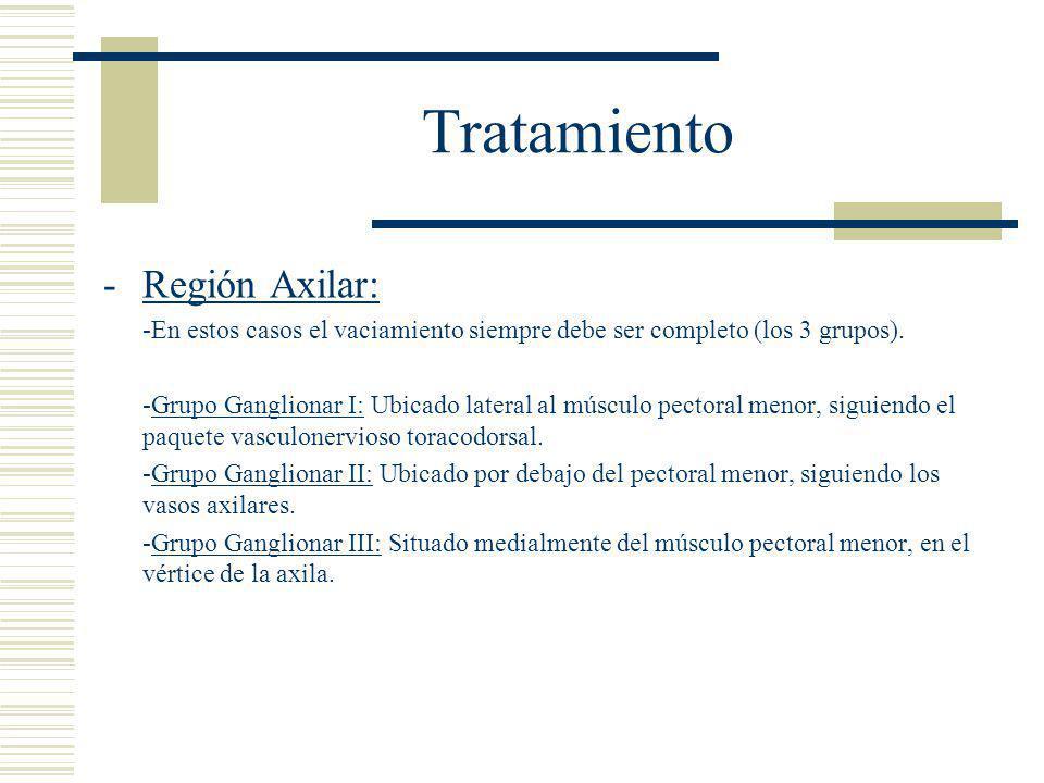 -Región Axilar: -En estos casos el vaciamiento siempre debe ser completo (los 3 grupos).