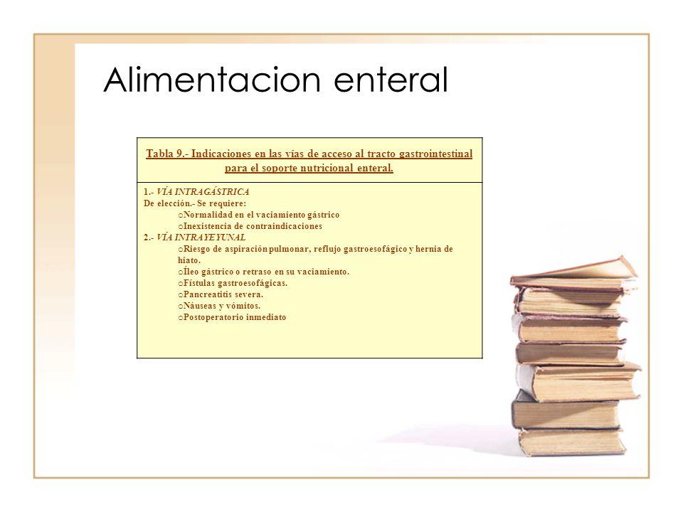 Alimentacion enteral Tabla 9.- Indicaciones en las vías de acceso al tracto gastrointestinal para el soporte nutricional enteral. 1.- VÍA INTRAGÁSTRIC