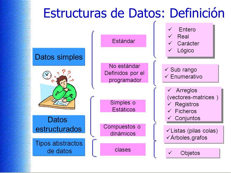 """La presentaci�n """"Arreglos Ing. Nahiby Castillo Introducci�n Los ..."""