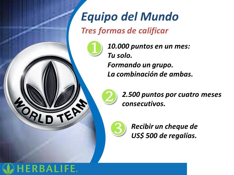 equipo de mundo: