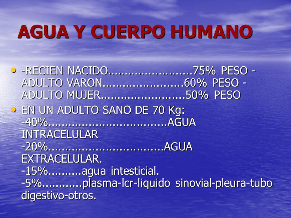 • En l885, CLAUDE BERNARD señaló que el medio en que vive el hombre no es la atmósfera que lo rodea sino, en realidad, los fluidos tisulares que bañan