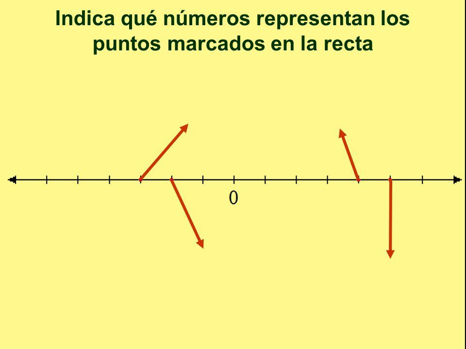Indica qué números representan los puntos marcados en la recta