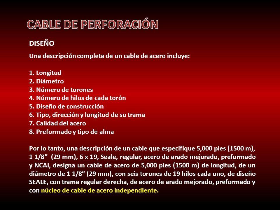M.I JOSE HOMERO TREVIÑO GARCIA. 1.- Equipos de perforación y sus ...