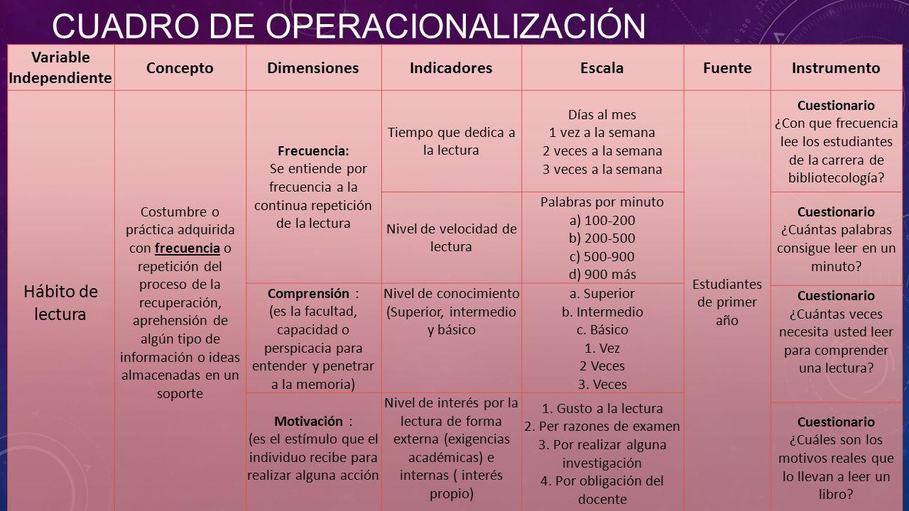 PERFIL DE INVESTIGACIÓN. PASO 1 LECCIÓN DEL TEMA  Selección del ...