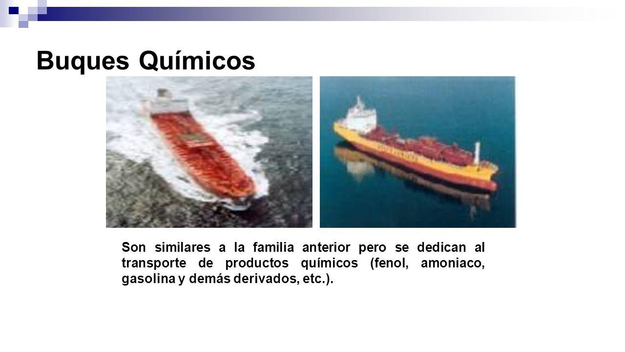 Unidad 7 Transporte A Reo Trasporte A Reo En La Actualidad No  # Registro Bienes Muebles Buques