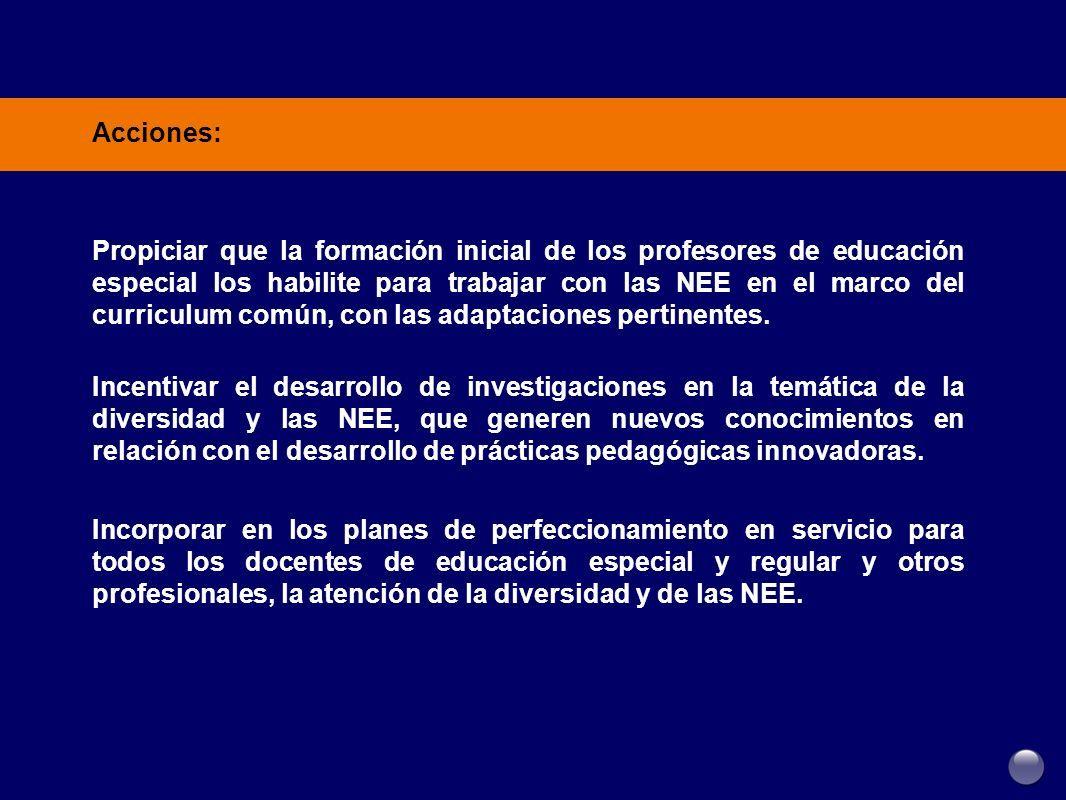 Único Habilidades De Reanudar Paraprofesional Patrón - Ejemplo De ...